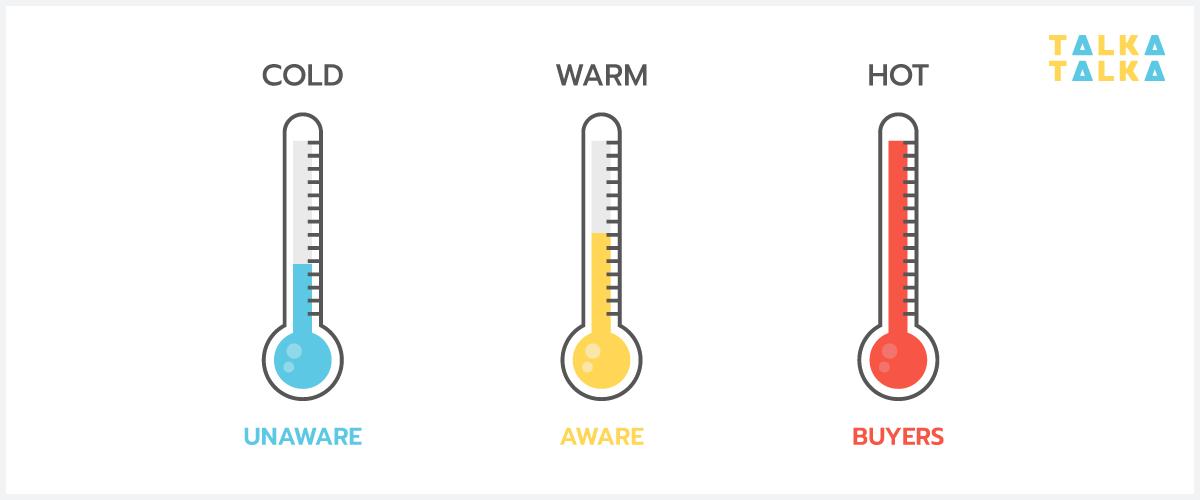 traffic-temperature