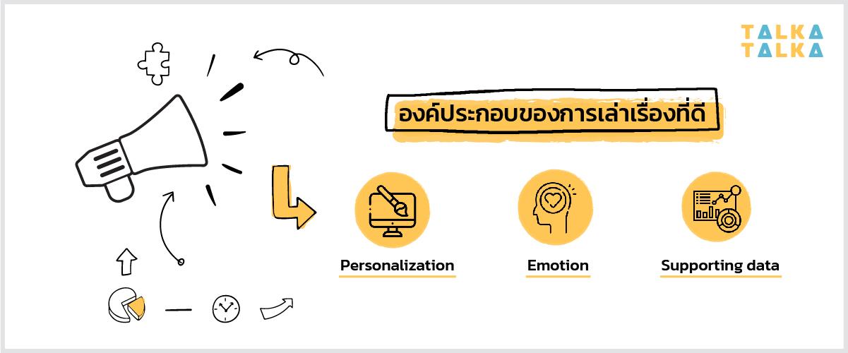 Elements-of-brand-storytelling