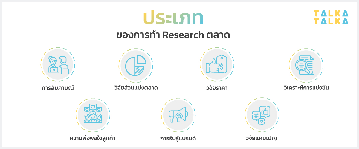 type-of-research-marketing