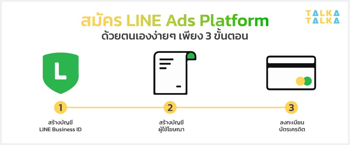 3-steps-register-line-ads-platform